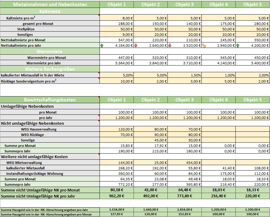 Renditevergleich immobilien excel datei robert hummel - Afa tabelle 2017 ...